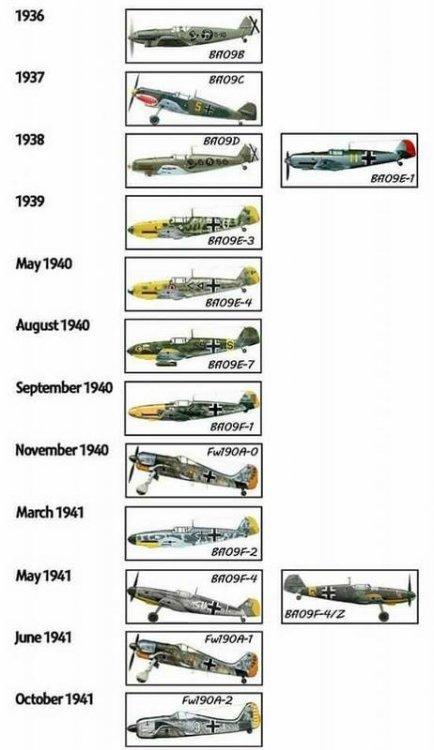 109-_Timeline.jpg